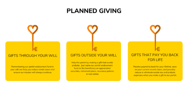 Legacy Giving Planned Giving